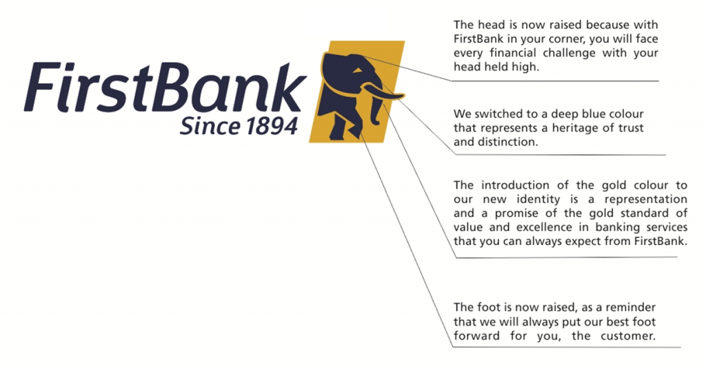 The Firstbank Brand